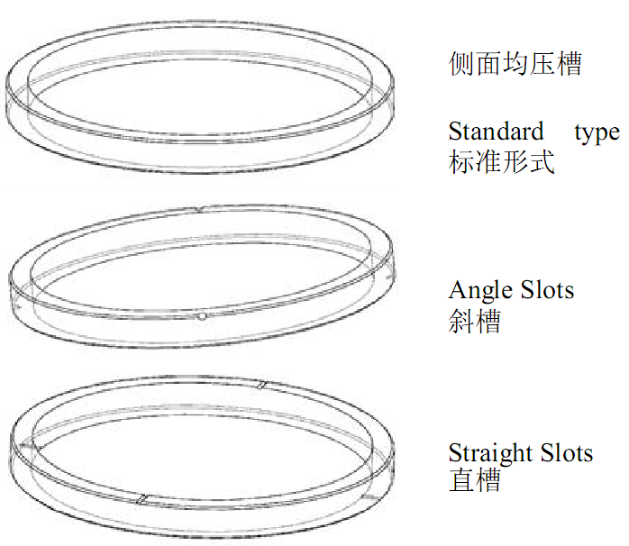 DSH-Pneumatic Piston Seal Manufacture | Spgo - Ptfe Filled With-11